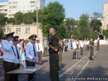 воинских частей Оренбургского гарнизона